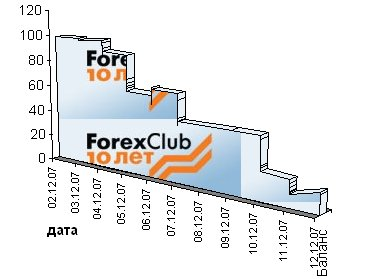 forex_graph.jpg