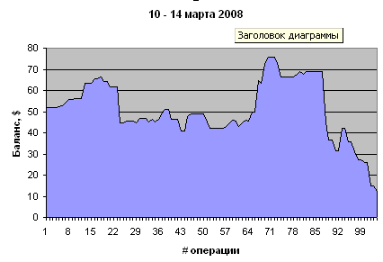 forex1403.png