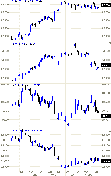 forex20080328.png