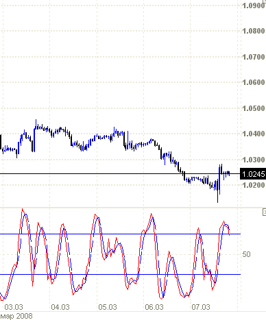 usdchf0703.png