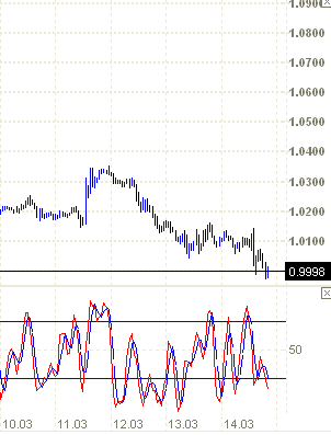 usdchf1403.png