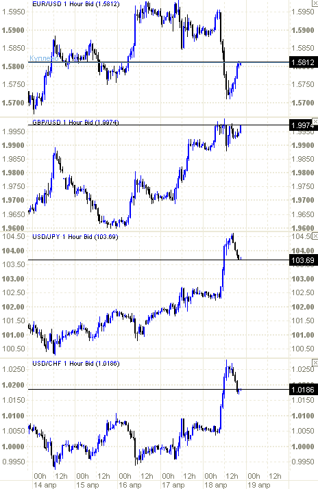 forex20080418.png
