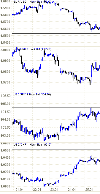 forex20080427.png